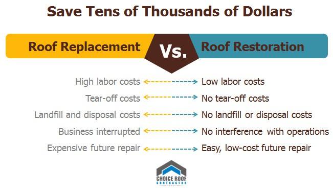 roof-replacement-vs-restoration.jpg