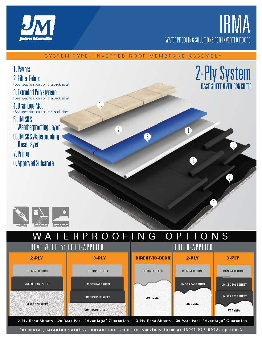 Inverted Roof System Over Concrete