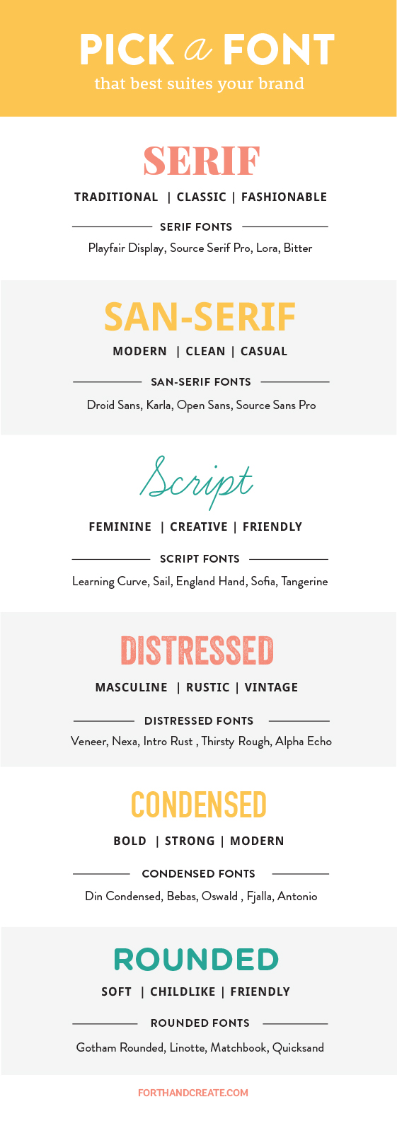 Fonts for your brand