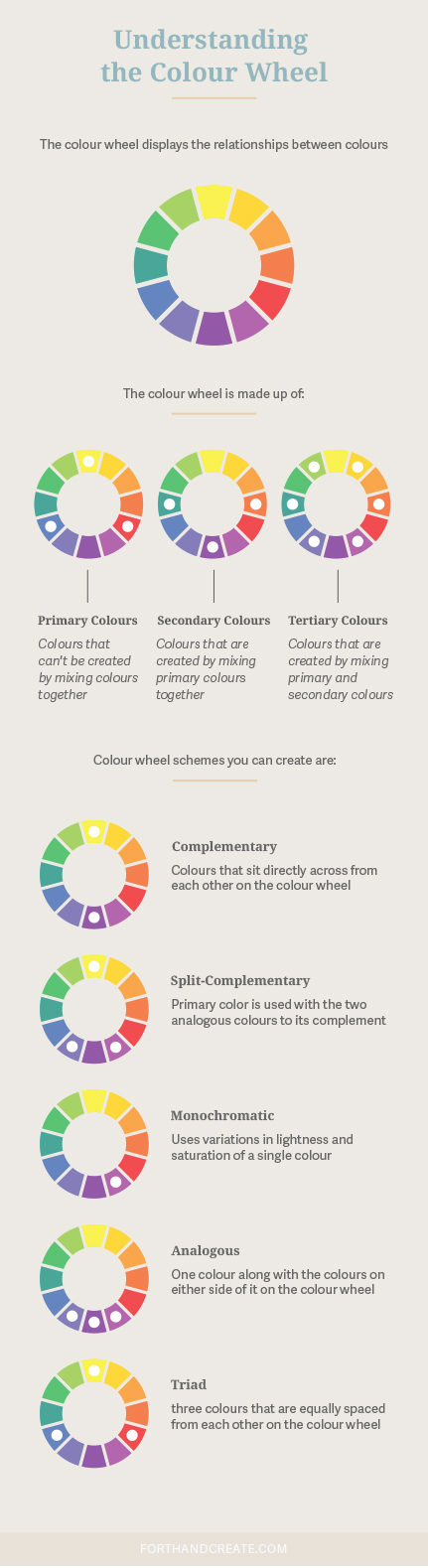 Learn how to use the colour wheel and why it's so beneficial for your next project. Become a colour wheel pro and create stunning palettes. #brandingidentity #colourtheory #colourpalette #brand #colourinspiration