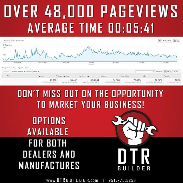 Dealers and manufactures get your business out there with DTR! Sign up at www.dtrbuilder.com #dealers4dtr #dtr #dtrbuilder #business