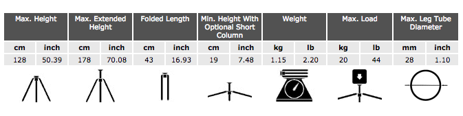 All tripod manufacturers should have information like this available. This is from Feisol.