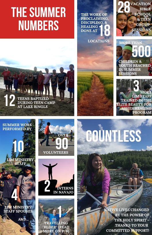 summer tribe 2018.jpg summer numbers and stats lutheran indian ministries