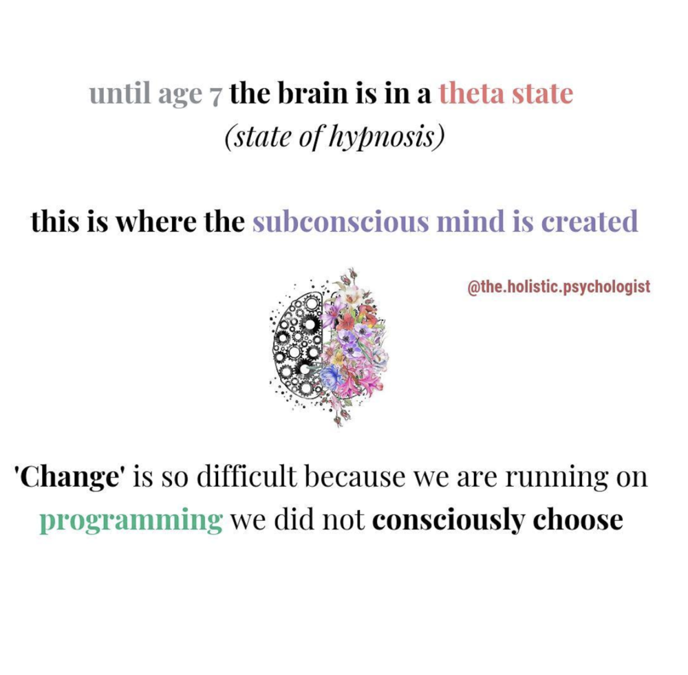 The theta brain state (7Hz to 8 Hz) is where 'reality' is created. As children we are in this state for quick learning. They have to figure out how to 'be' in the world. And it's a LOT. Language, beliefs, social norms, family structure, system, ethics, morals, the list goes on and on. All of these are chosen for us.  Almost every single belief you hold came from this time period. Including the belief about who 'you' are.  So here's how it goes. You're an adult. You've left the theta brain state. Every time you're not present (about 95% of the time) you're running on the subconscious. You don't like many things about your life. You want to change. You're unaware of the thoughts, patterns, and behaviors within your subconscious.  You start a new habit. There's MAJOR mental resistance. The subconscious beliefs flood in. The narratives are your 'reality' because you've never separated yourself from them.  One week later your new habit is gone, and so is the sense of shame that comes from self-betrayal.  The conscious mind wants change, the subconscious mind feels change as a threat to life.  The first step in change is creating consciousness which means being present. Observing 'you.' Your thoughts, your triggers, your reactions.  This is the most difficult space and why few people have self-awareness: it's PAINFUL.  Re-programming the mind takes commitment and patience. The more work around this you do, the more it will feel like an inner battle.  And it is. Just that. An inner battle to return to the unconditioned (authentic self) You are worth it.