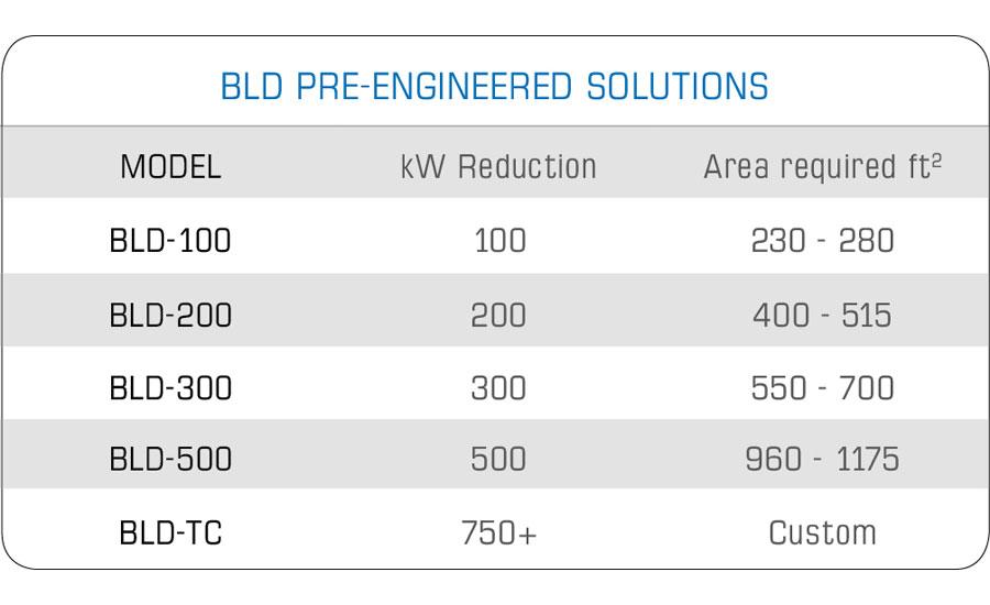 BLD-model_solution.jpg
