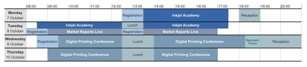Digital Print Europe 2019 timetable
