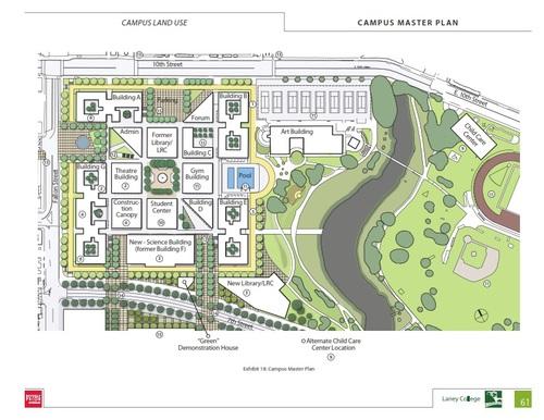 Master Planning — C A Lentini Design