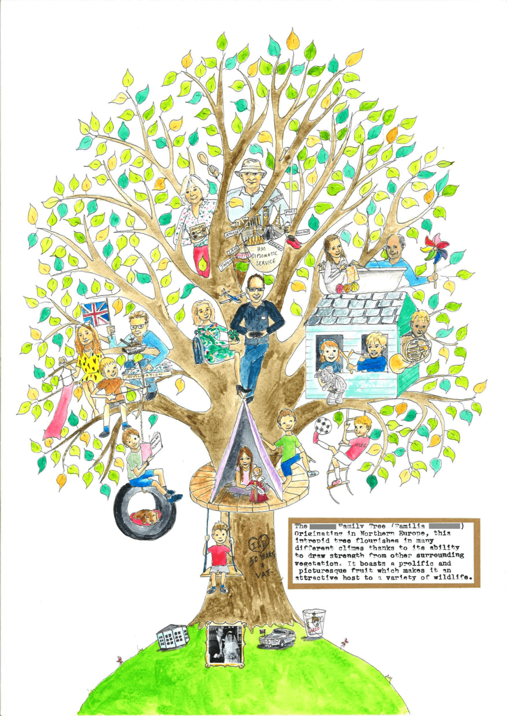 Product: Family tree — One Off Wonder