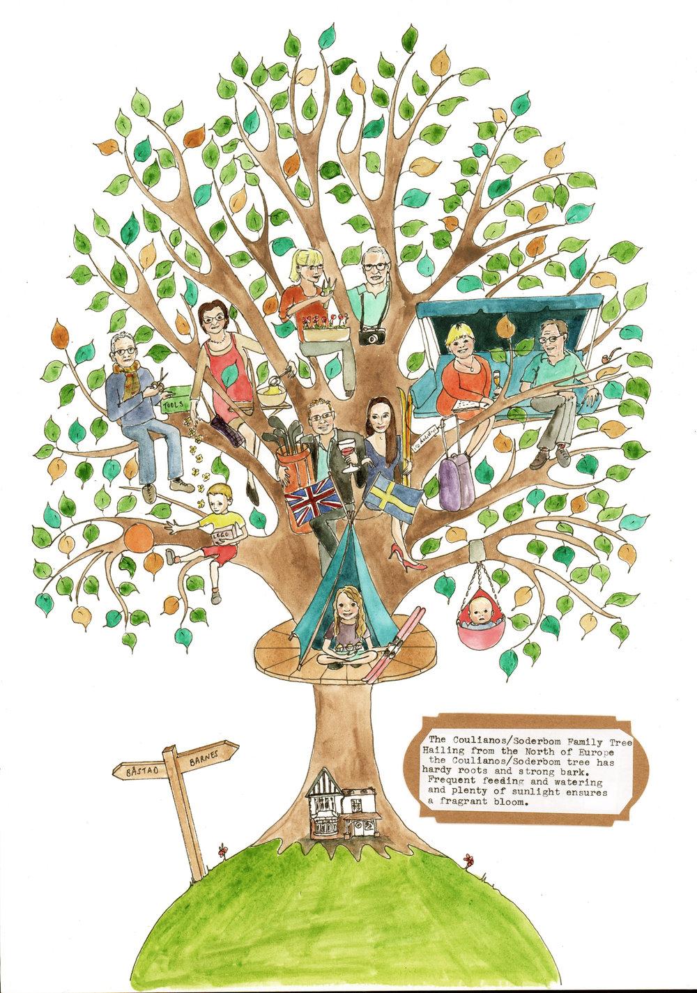 Coulianos Family Tree.jpeg