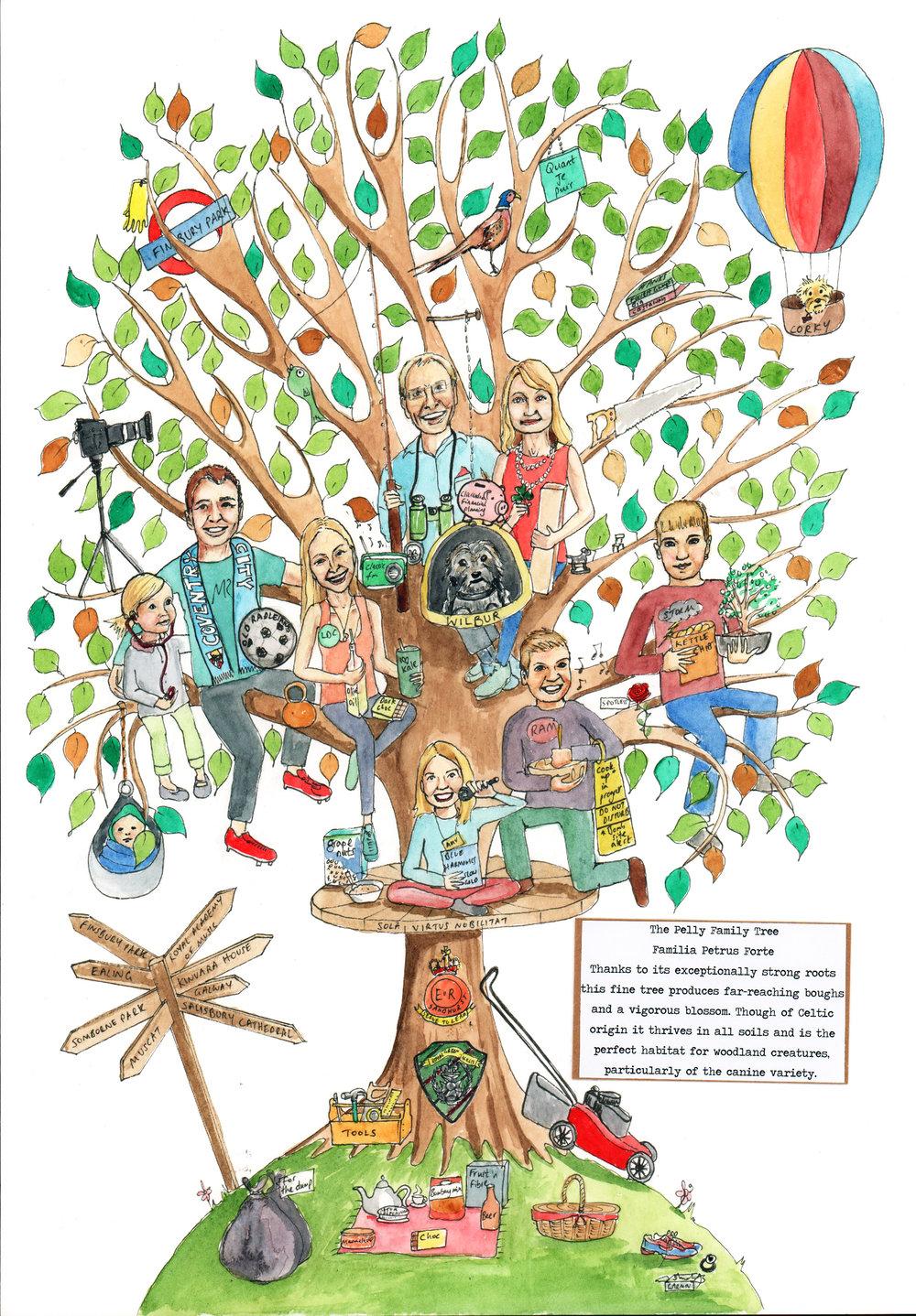 Pelly Family Tree Brightened.jpg