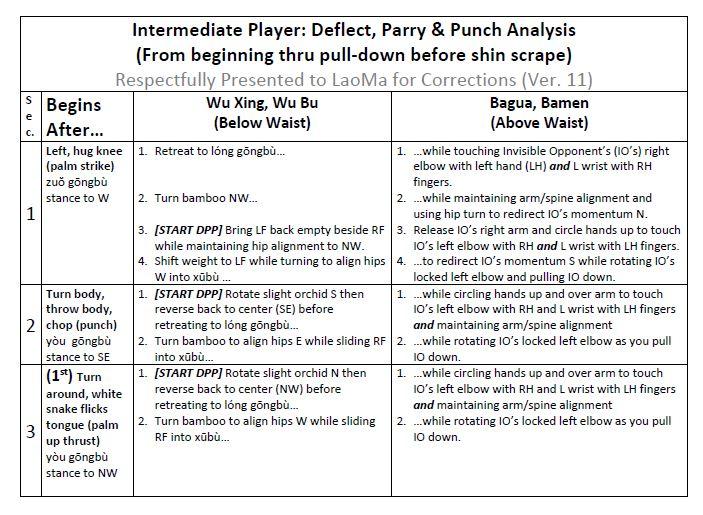 Gary taiji Study Guide.JPG