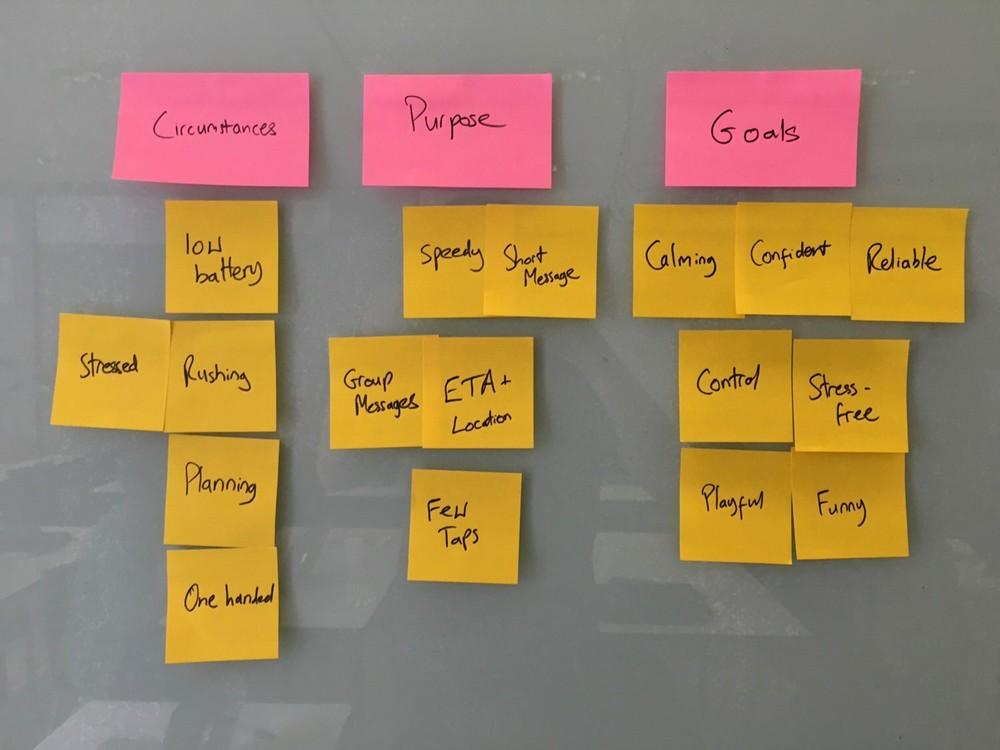visual design goals