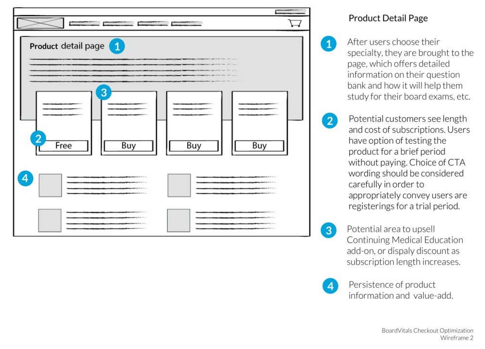 BV checkout optimization_wireframe_flows Copy 1A.png
