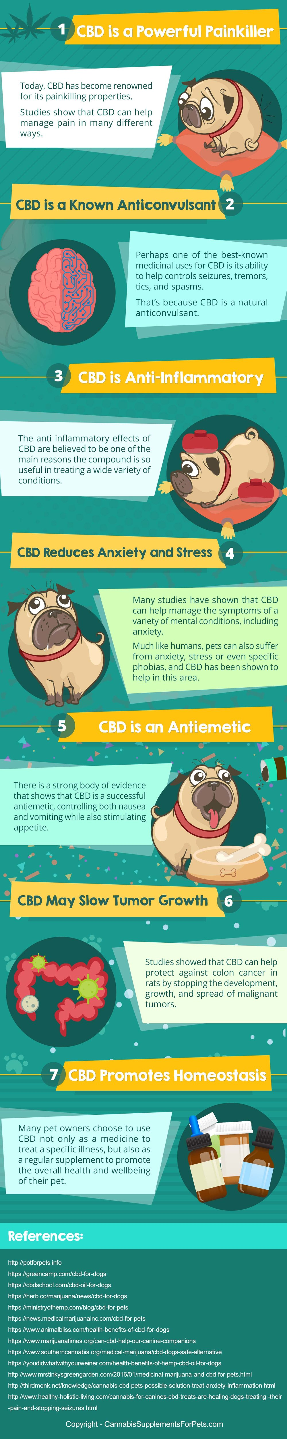 benefits-of-cbd-for-dogs-infographic.jpg
