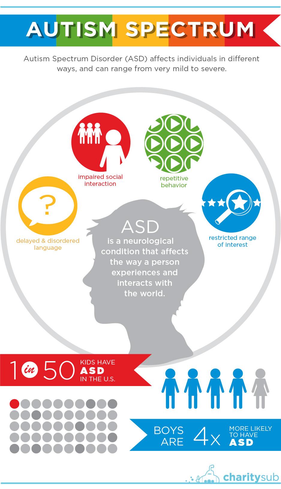 28-Autism_Infographic.jpg