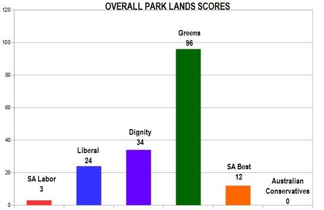 Overall score.JPG