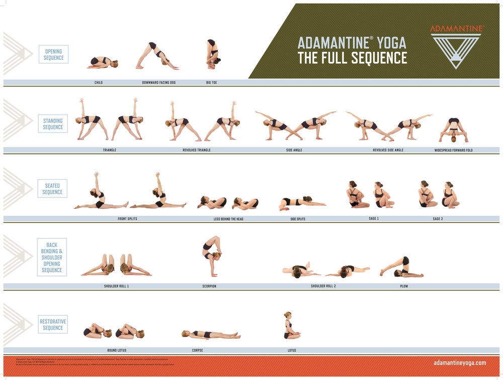 Adamantine Yoga