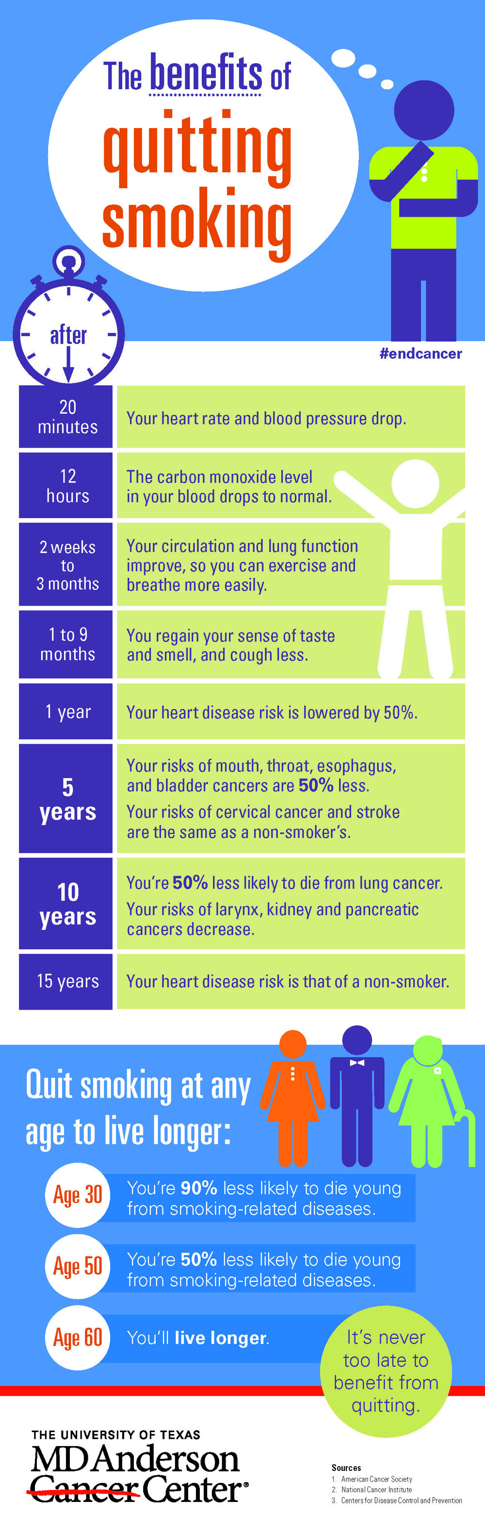 BenefitsQuittingSmoking_Infographic_FINAL.jpg