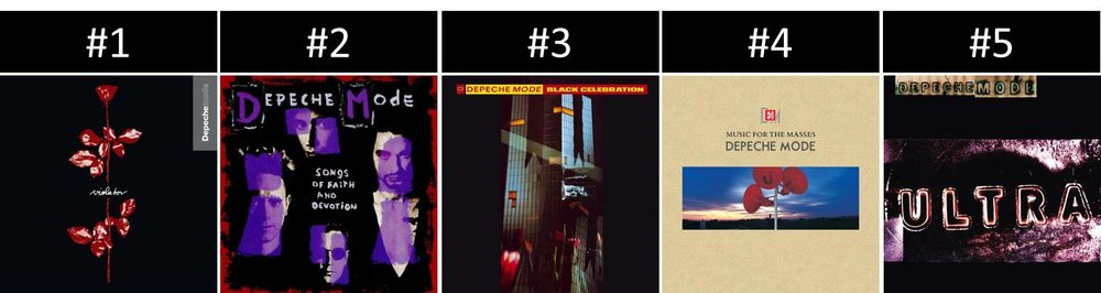 Albumism_ReaderPoll_Results_DepecheMode_Albums.jpg