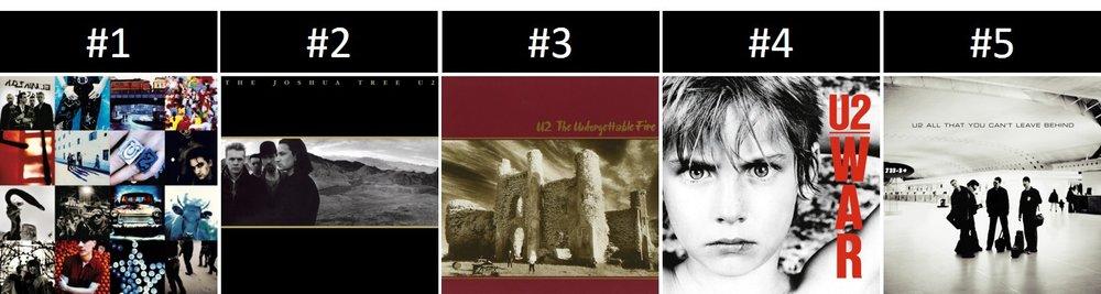 Albumism_U2_Top5.jpg