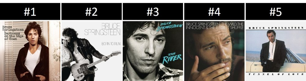 Albumism_BruceSpringsteen_ReadersPoll_Top_5_Results.jpg