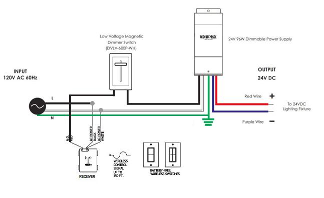 Sthenic wireless light switch diagram