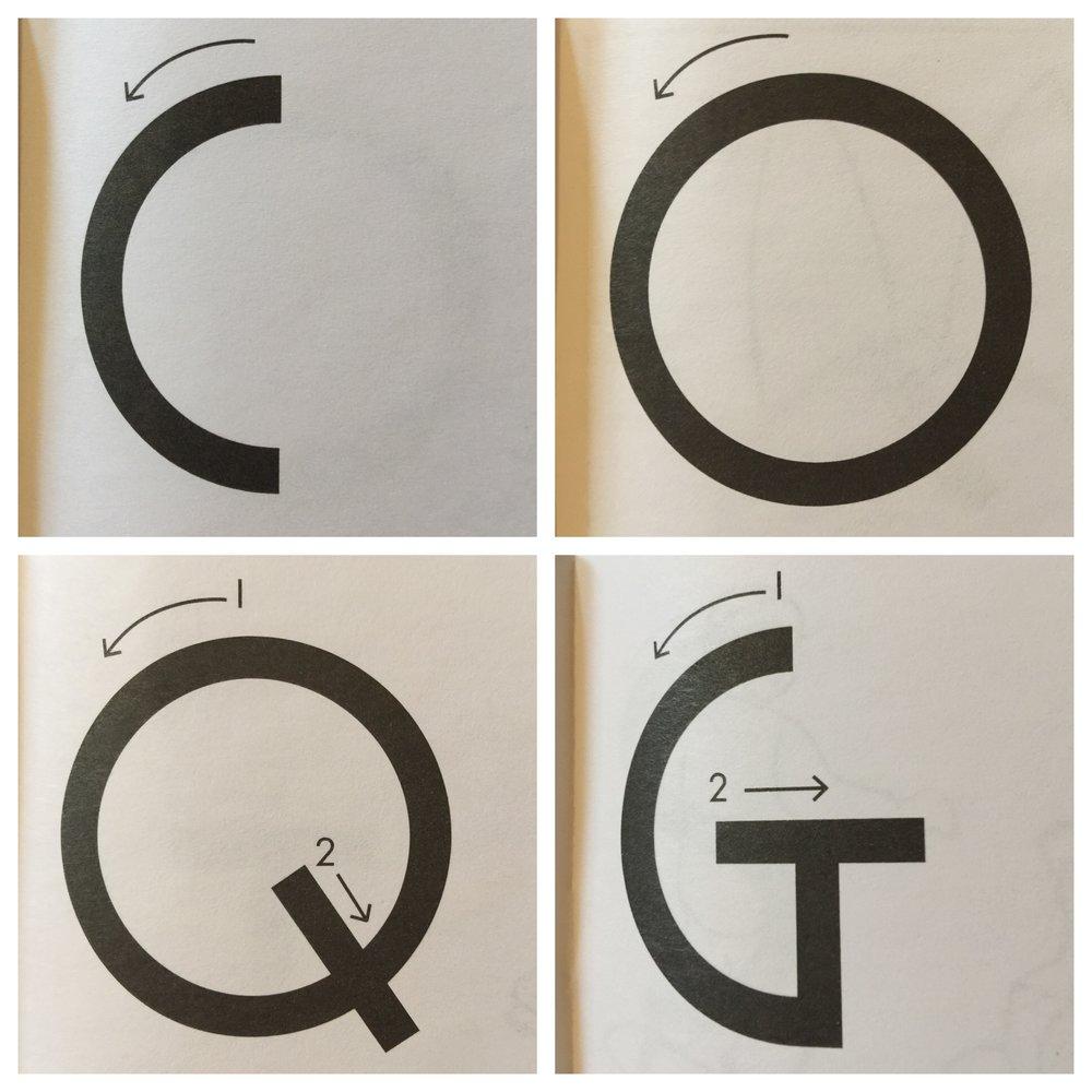 handwriting without tears c,o,q,g.JPG