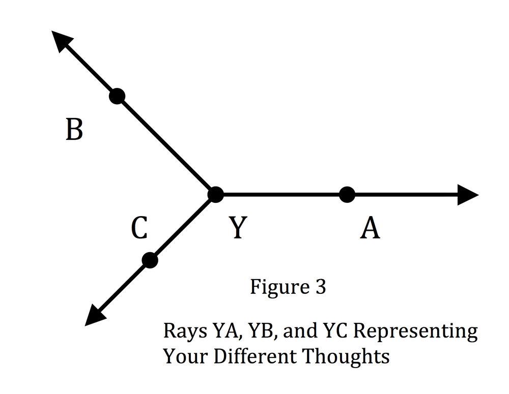 Figure 3 for Geometry of Belief.jpg