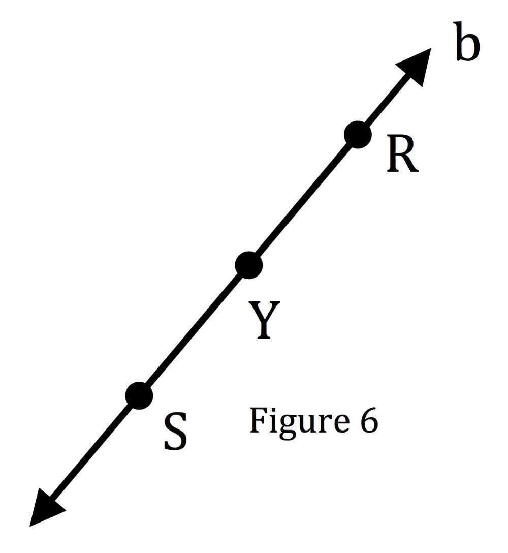 Figure 6 for Geometry of Belief.jpg