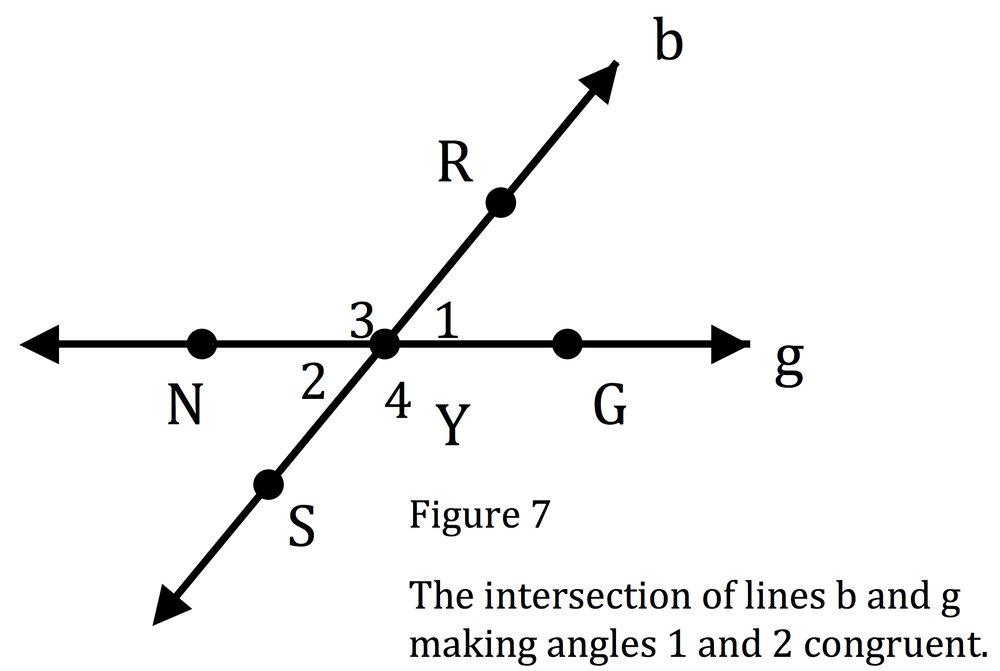 Figure 7 for Geometry of Belief.jpg