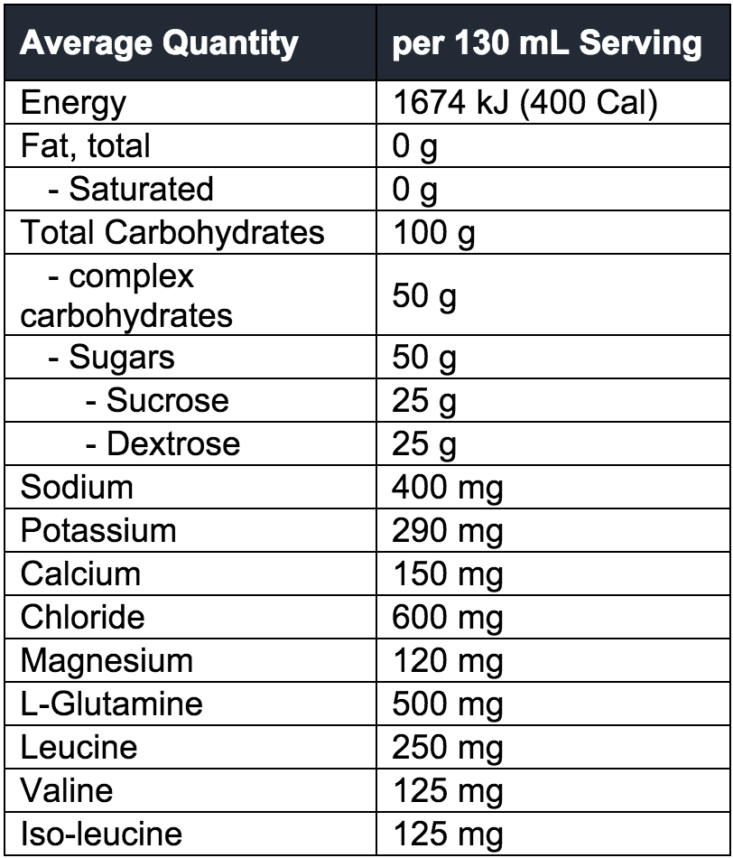 EFS_Liquid_Shots_Ingredients