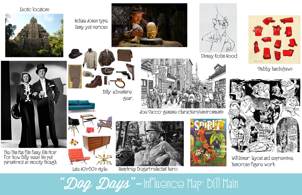 An influence map is the best way for me to keep track of my inspirations for the project. While I have a lot of these, spread out amongst Pinterest boards, scraps of paper, and manilla folders, this was one that kind of crystallized some of the main stylistic influences of the this project.