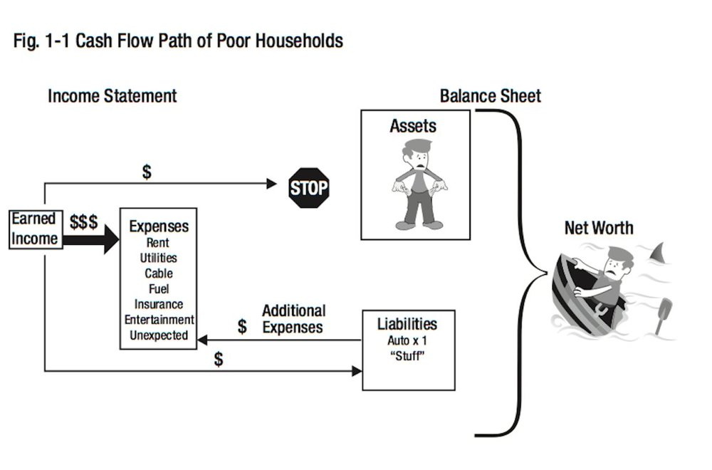 poor households cash flow.jpg