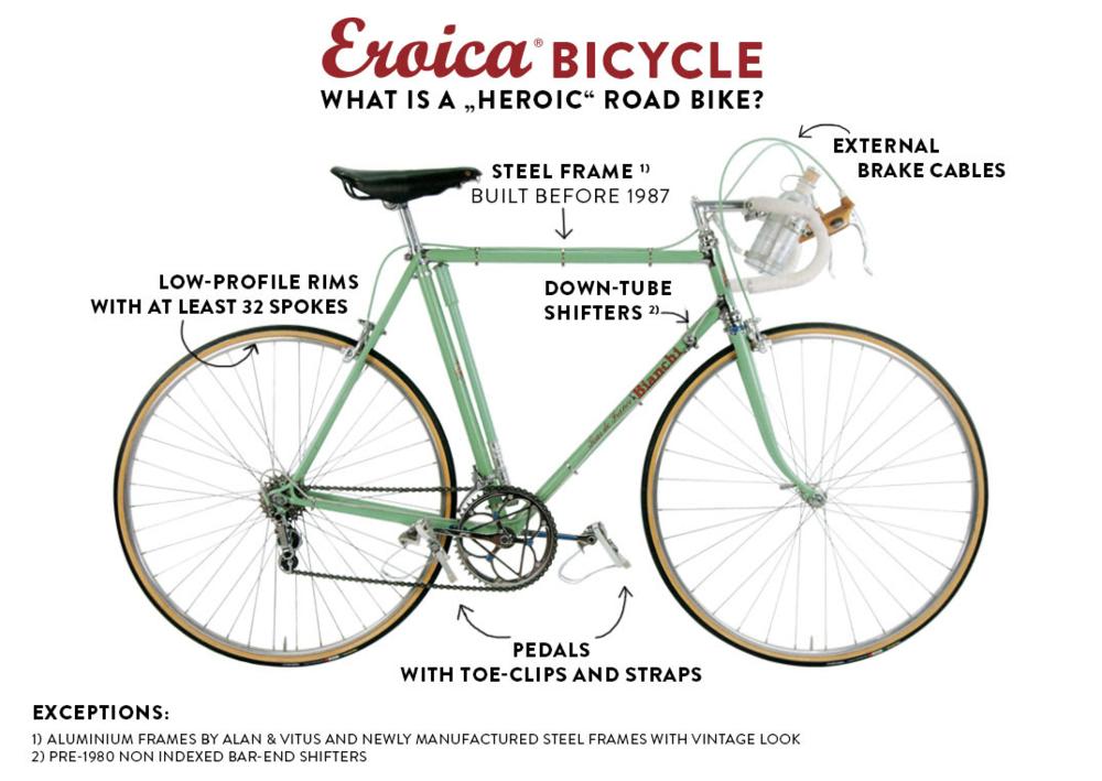 Eroica Bike.png