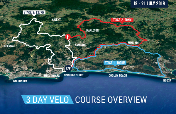 Velothon circuits per day.JPG