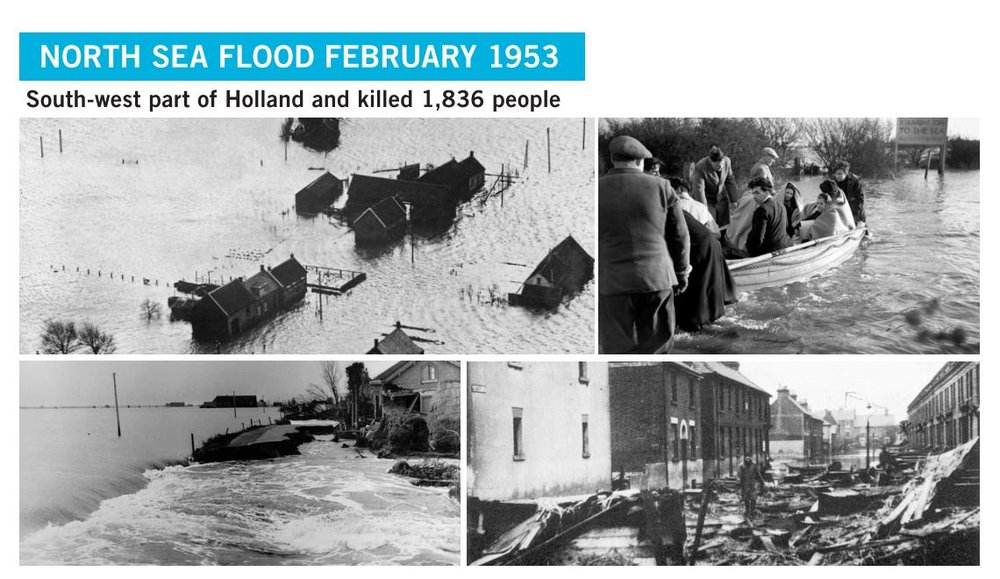 North Sea Flood 1953, The Netherlands: graphics by Arlen Stawasz and stock photos taken from Google