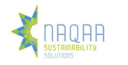 naqaa_logo