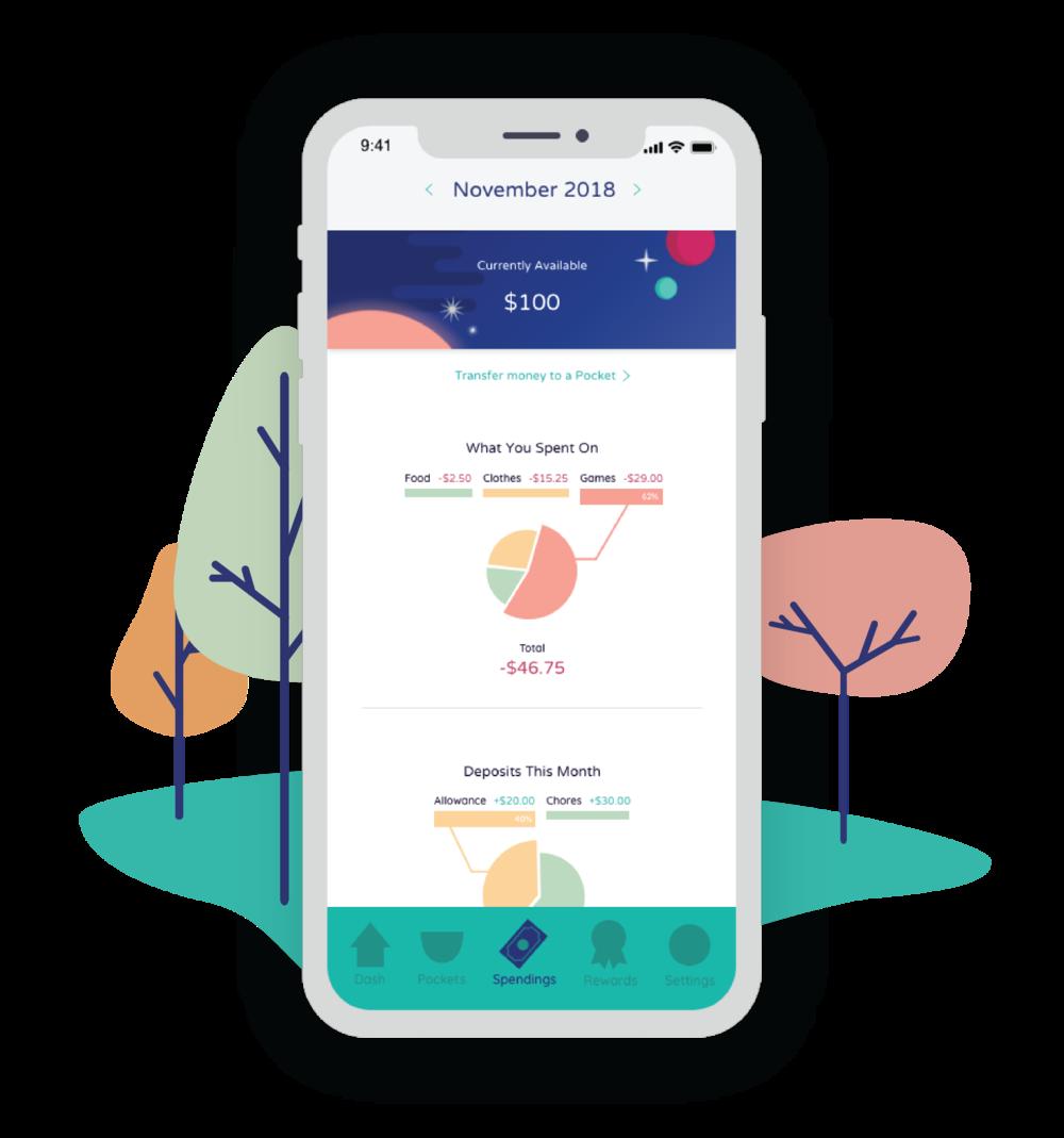 Tracking Savings & Spending