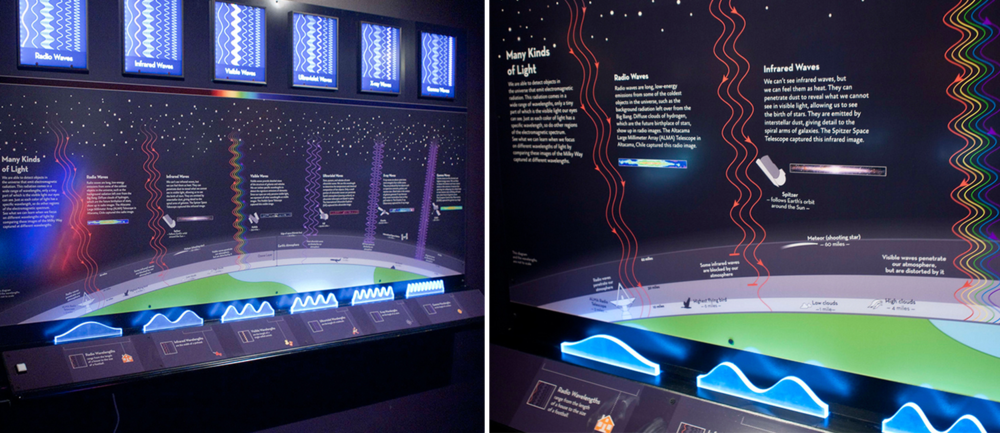 Exhibit Graphics