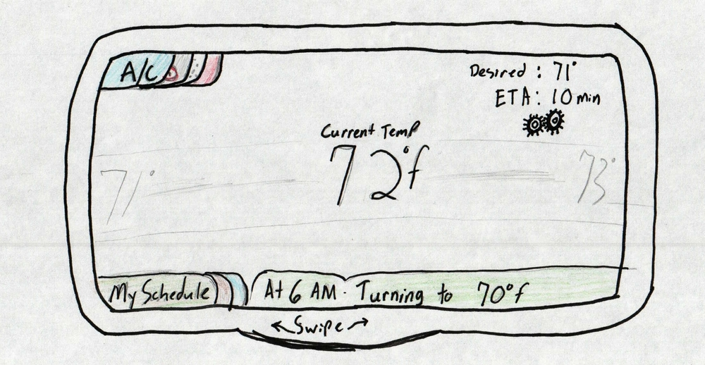 The final sketch of our thermostat design.