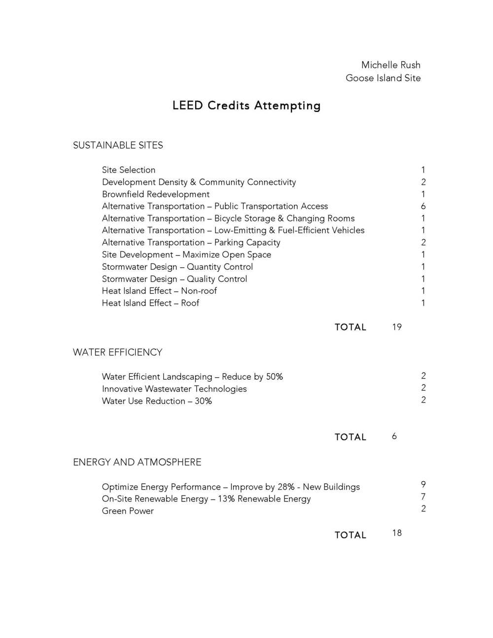 LEED Credits Attempting_Page_1.jpg