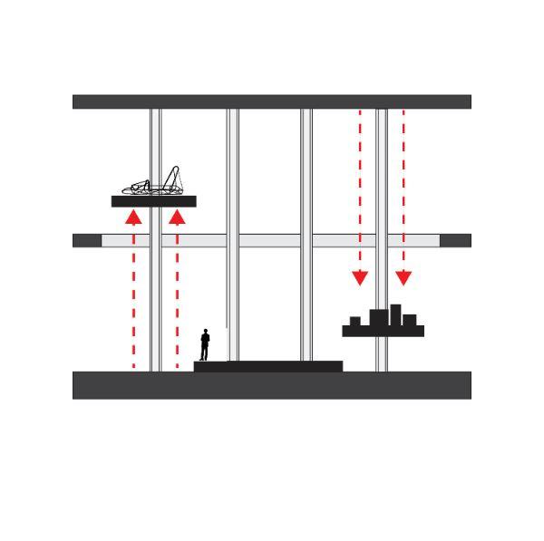 Manufacturing Elevator System Diagram