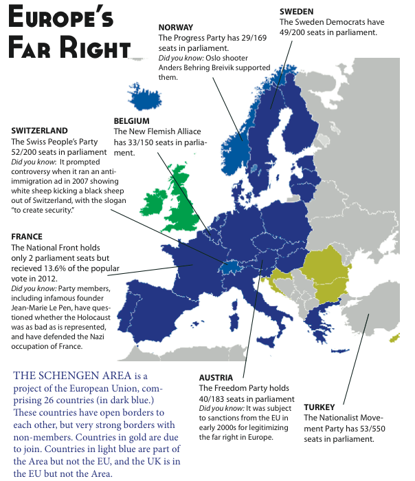 Briefing-Europe's Far Right