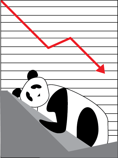 China-Slump.png