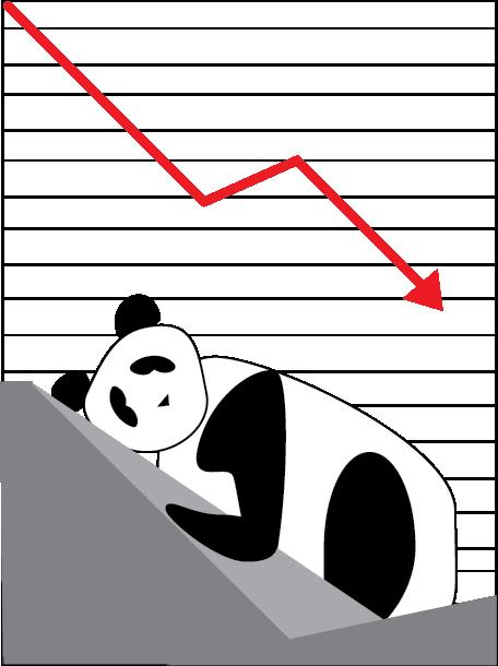 China Slump