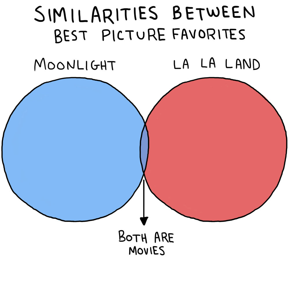 moonlight-la-la-land.jpg