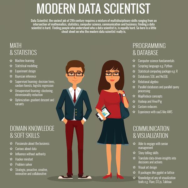 modern_data_scientist.png