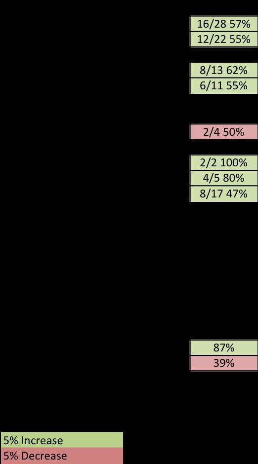 TRoss stats.png