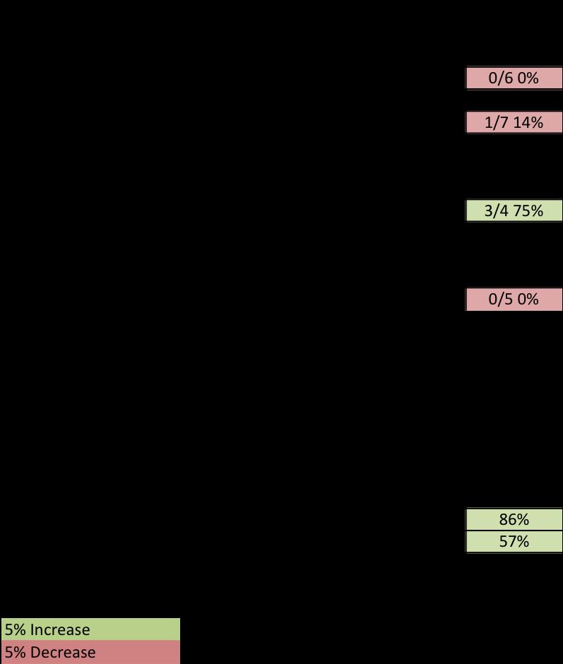 MSmart stats.png