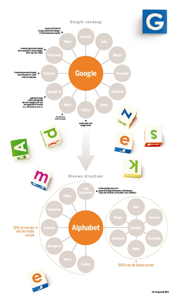 Google_Alphabet.jpg